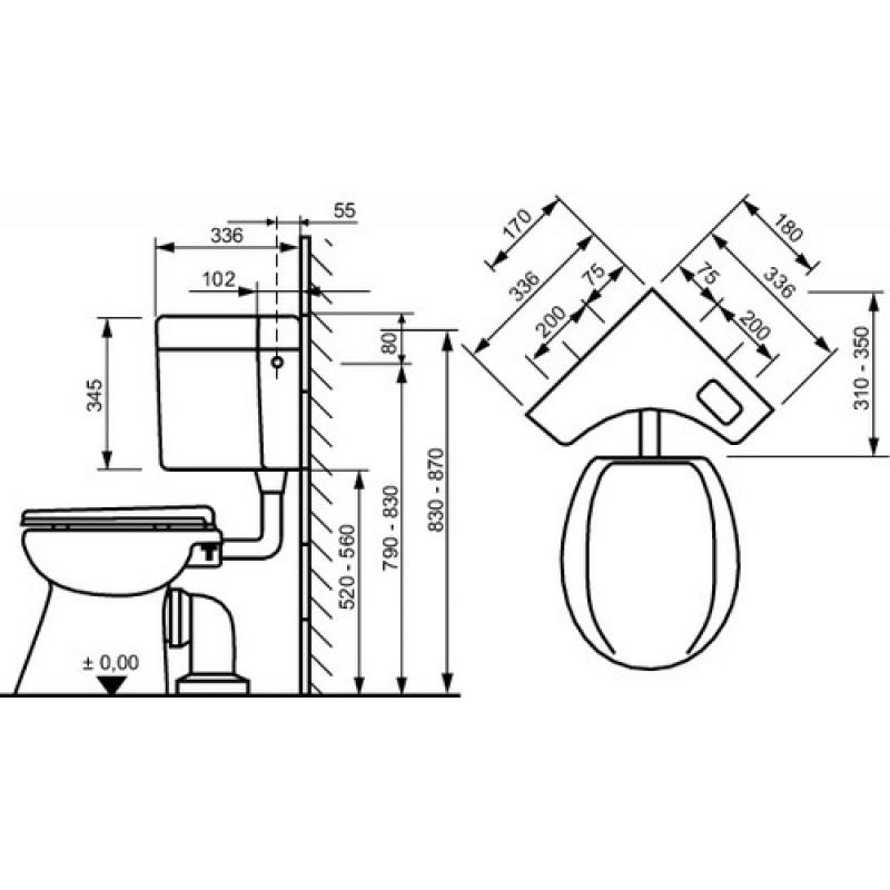 WC kotliček SANIT 927 dimenzije