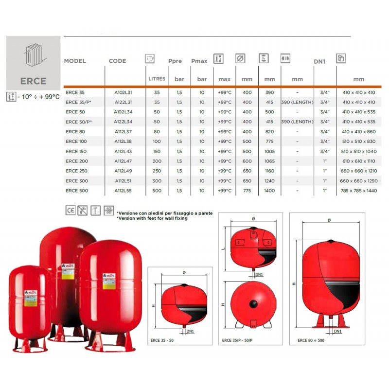Tehnični podatki, ekspanzijske posode ER-CE