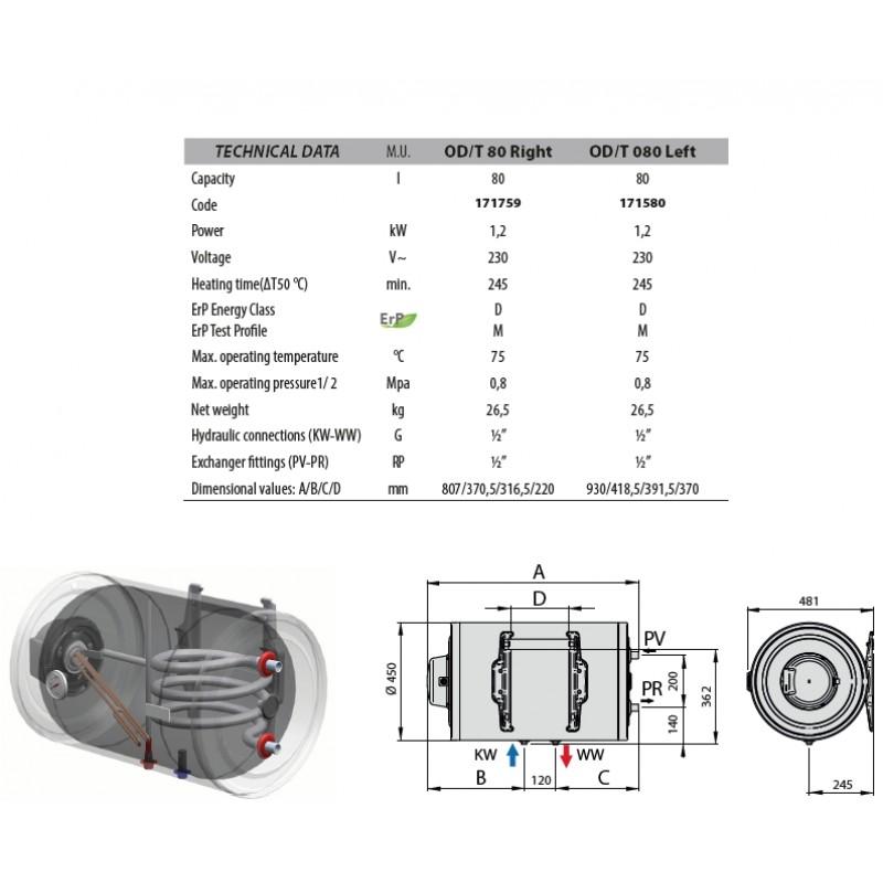 Kombinirani bojler 80L - tehnični podatki