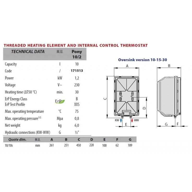 Nadpultni bojler RAPID tehnični podatki