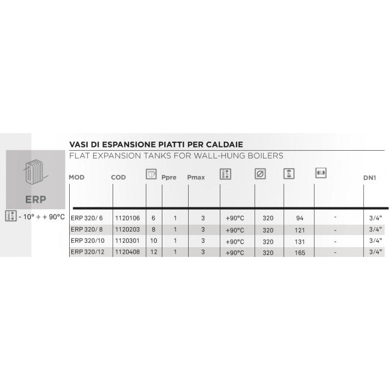 Tehnične specifikacije ploščatih ekspanzijskih posod