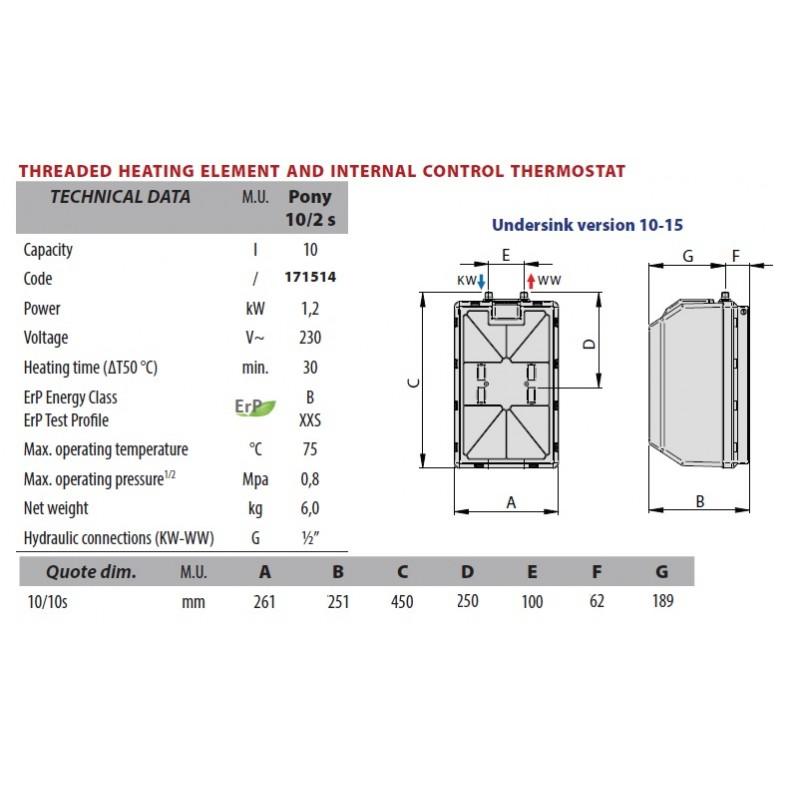 Podpultni bojler RAPID - tehnični podatki