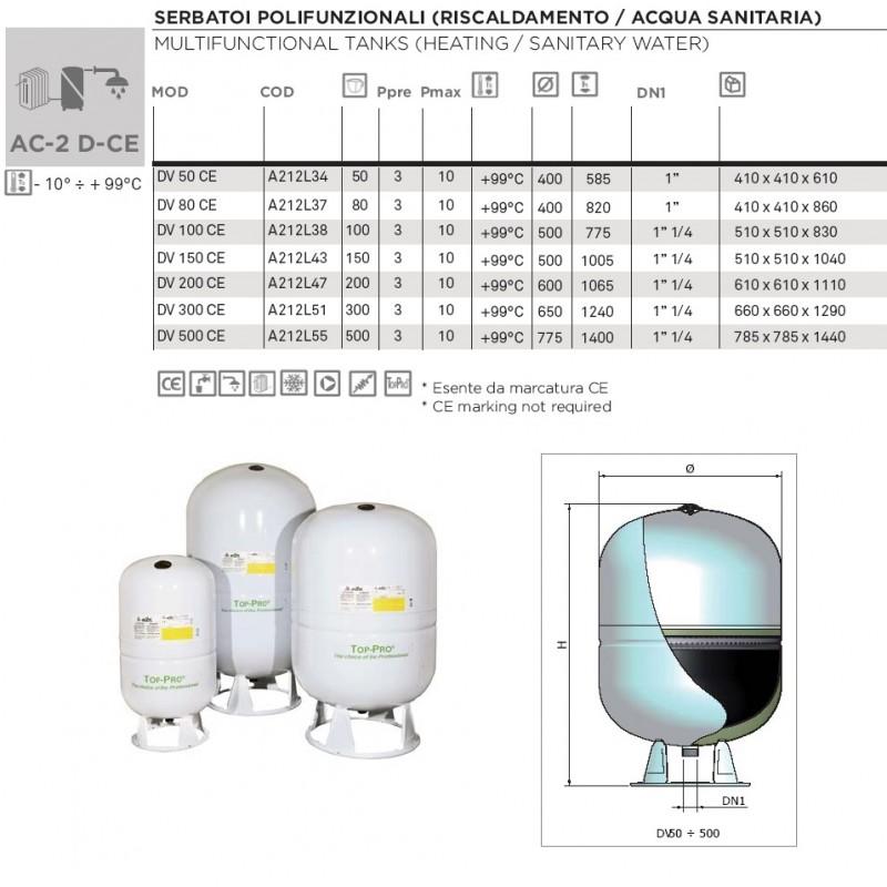 Tehnične specifikacije, sanitarne raztezne posode D-CE