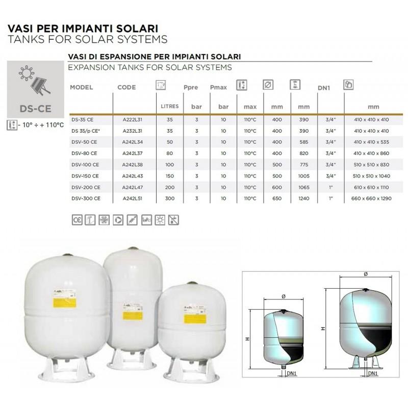 Tehnične specifikacije, solarne posode DSV-CE